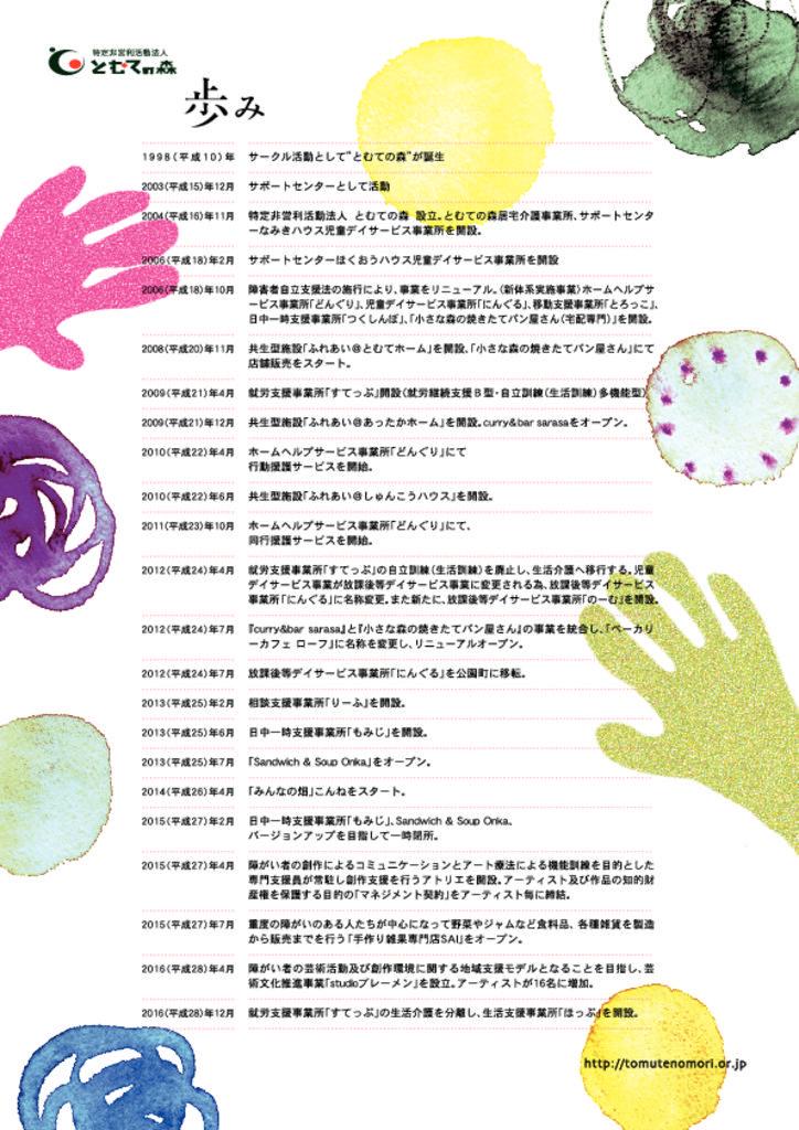 thumbnail of ①歩み