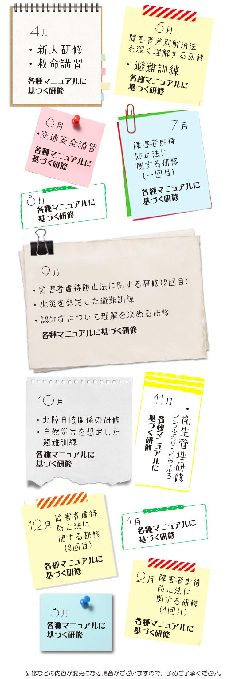 ㈾研修推進事業¥㈾記事001